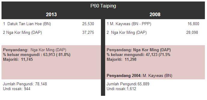 Image Result For Kerja Sambilan